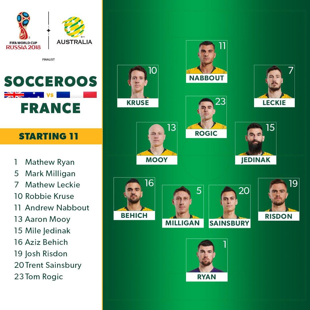World Cup (2018) - Group C (Australia, Denmark, France, Peru) - Page 2 DfzMBUDUEAAWlXB