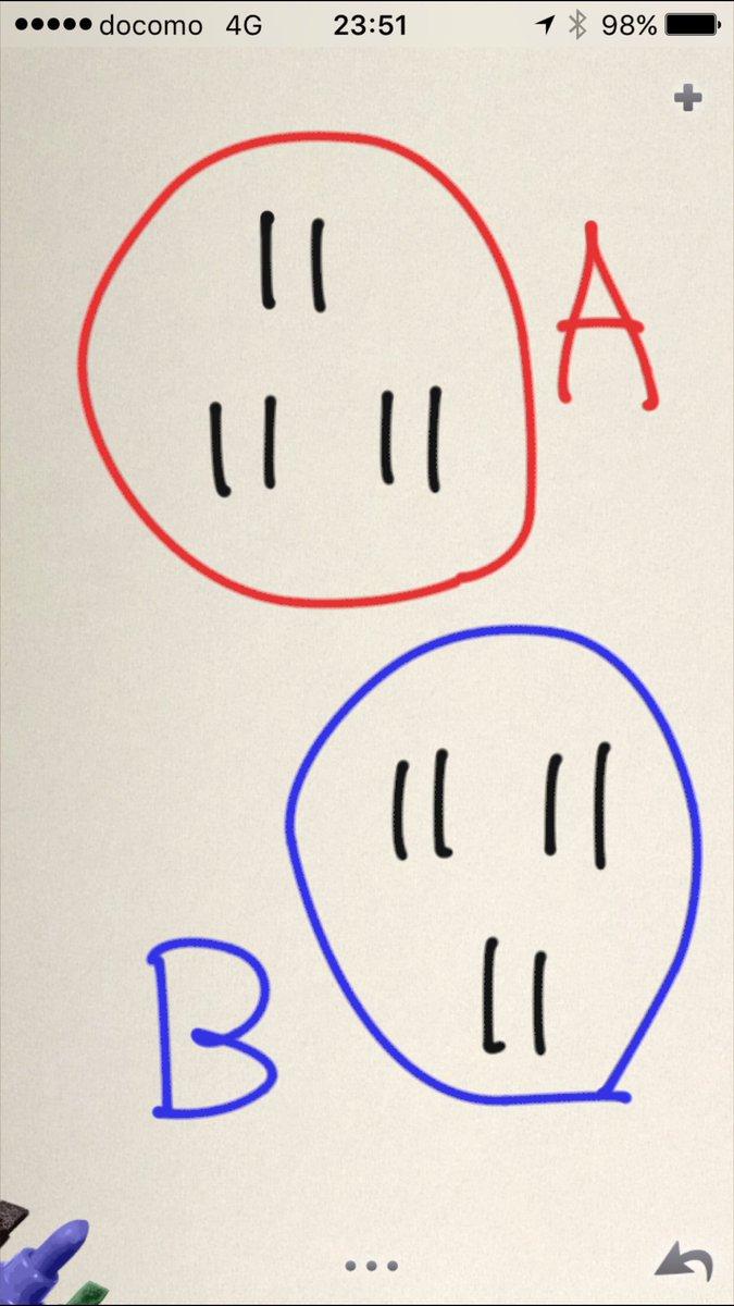 田んぼ 地図 記号
