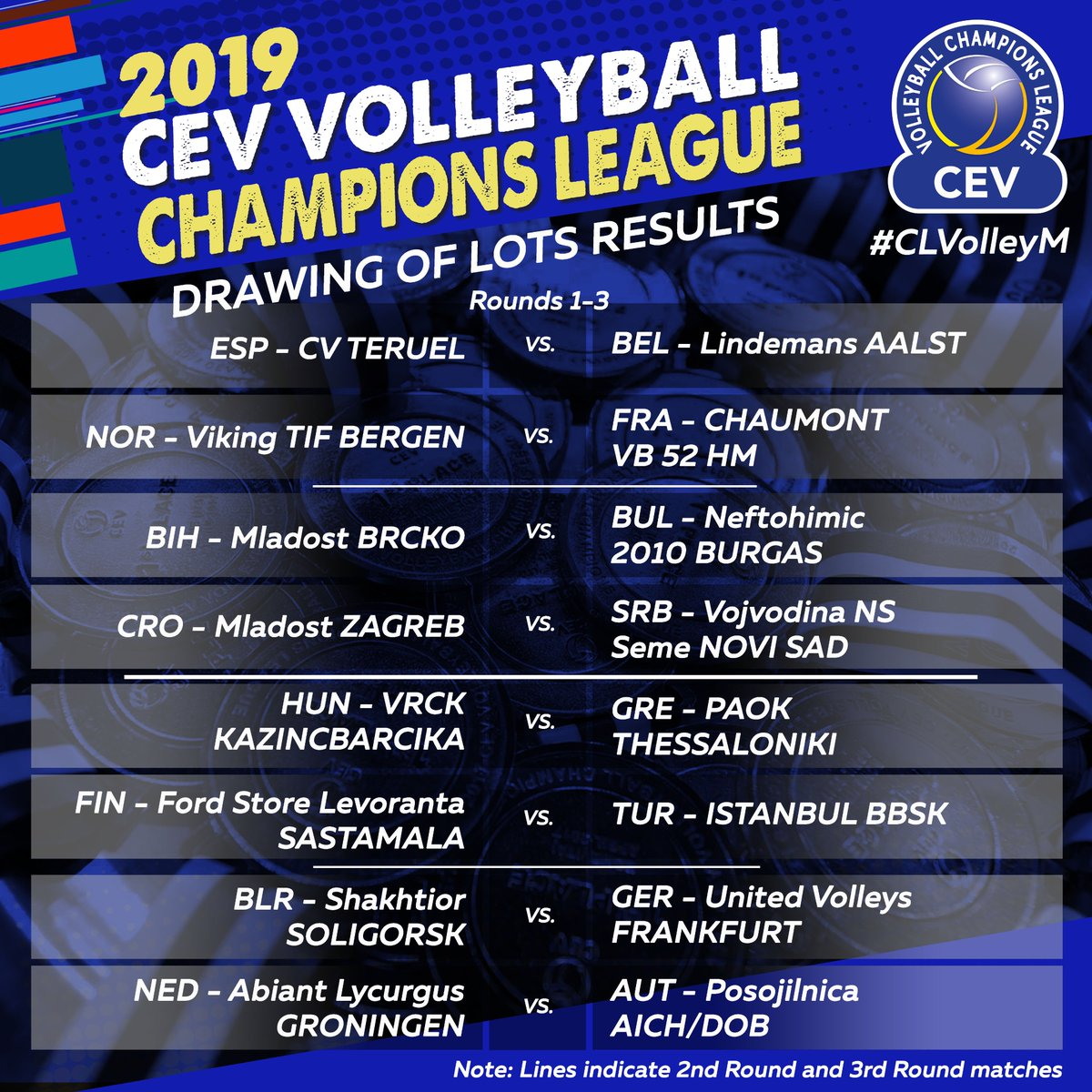"Champions League Next Fixture: CEV Champions League On Twitter: ""The Matches For Rounds 1"