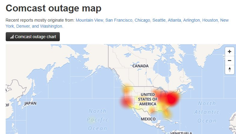 Outage Report : Comcast