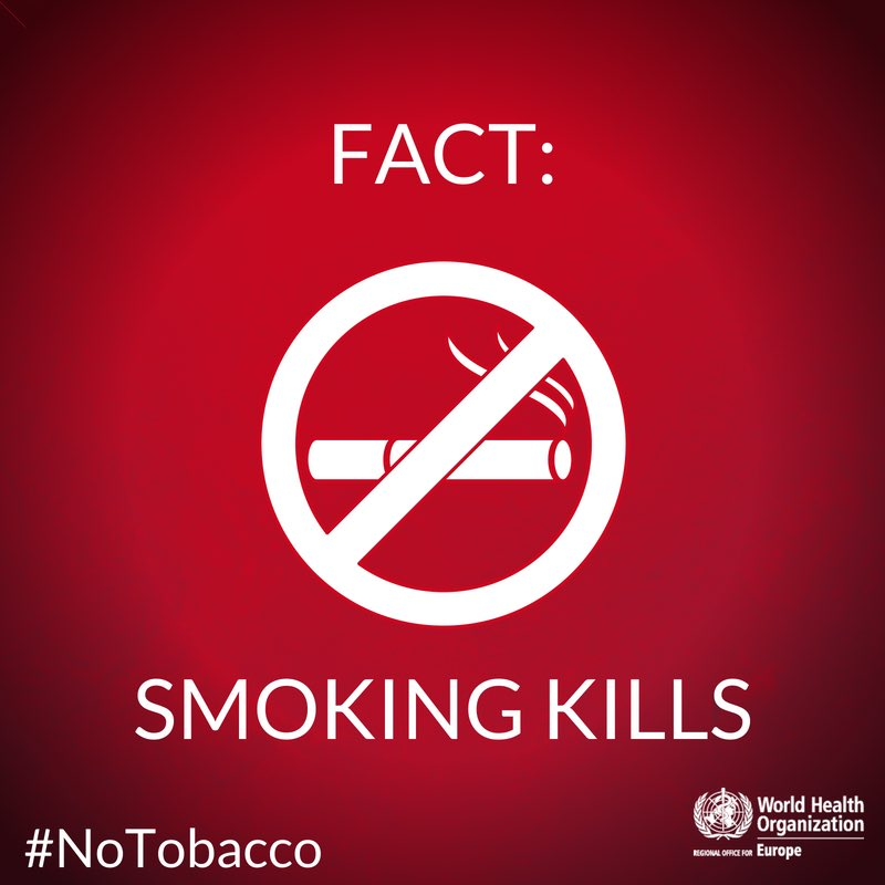 Tobacco use has declined markedly since 2000.   Still tobacco kills over 7 million people each year.   Say #NoTobacco! 🚭 https://t.co/vBXoVSOZQA