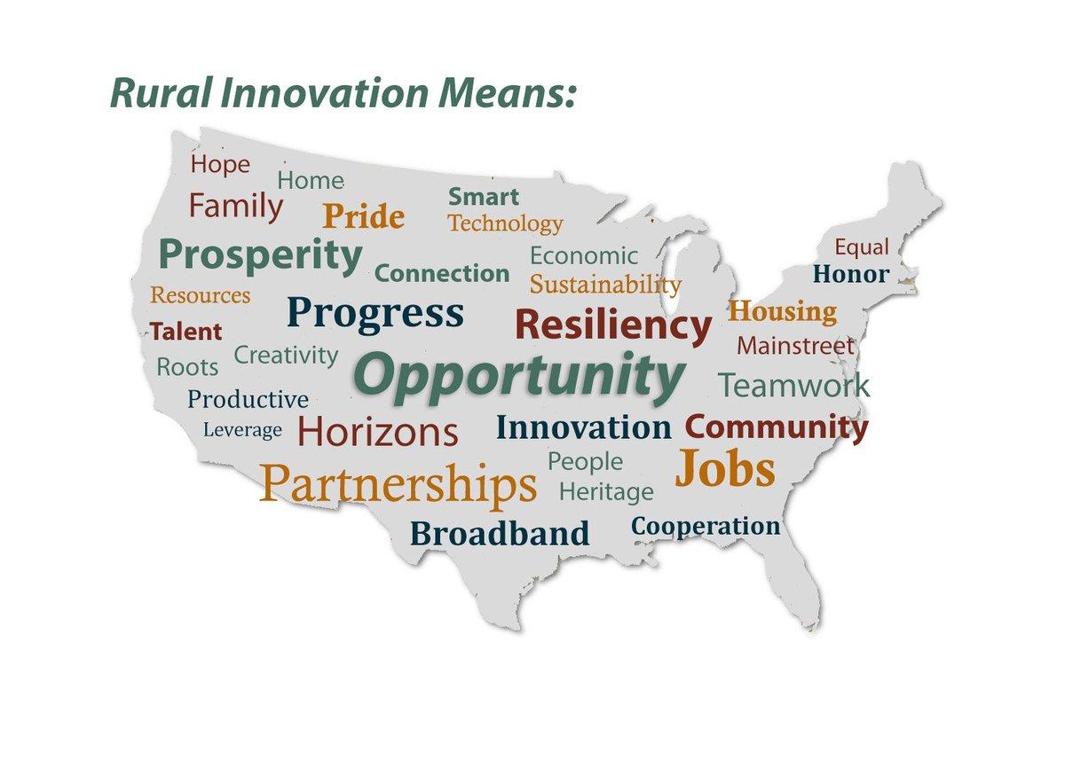 Rural Development on Twitter: