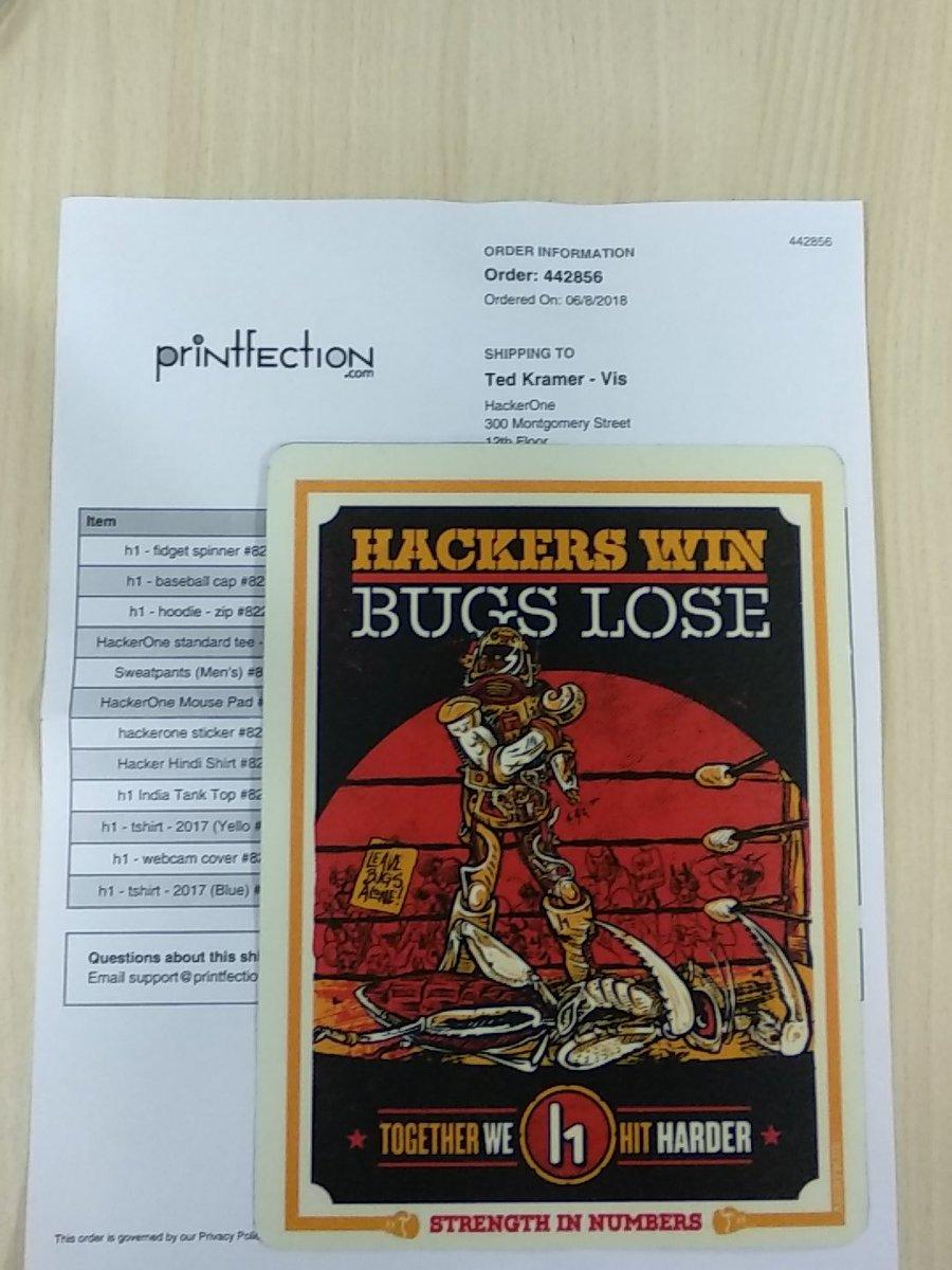 Hackerone India