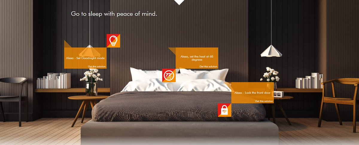 Z Wave On Twitter Enjoy Peace Of Mind Knowing Your Home Is Secure