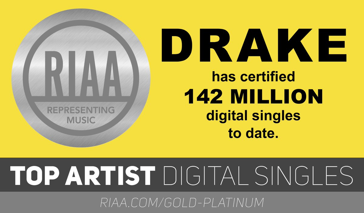 Image result for drake riaa certifications