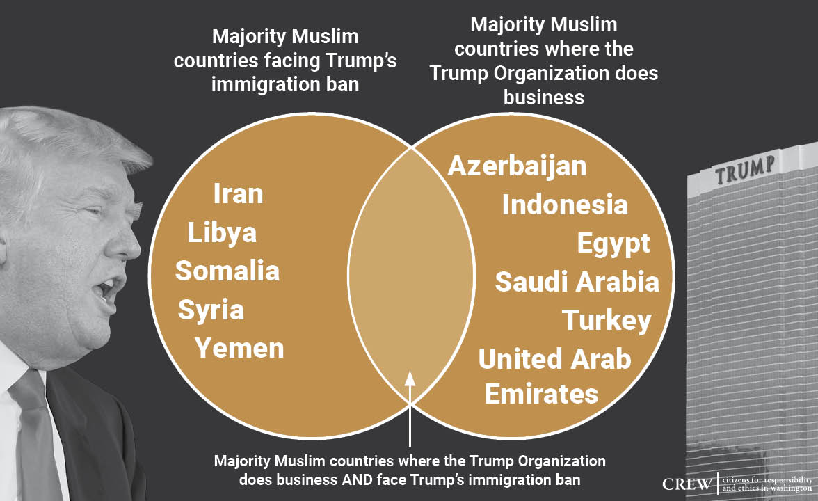 Citizens For Ethics On Twitter   U0026quot So A Funny Thing Happens When You Make A Venn Diagram Of