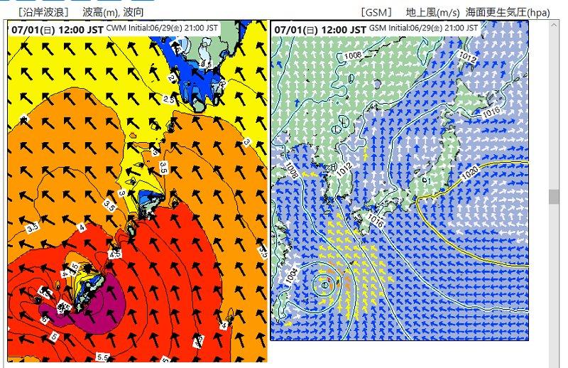 波浪 モデル 予報 沿岸