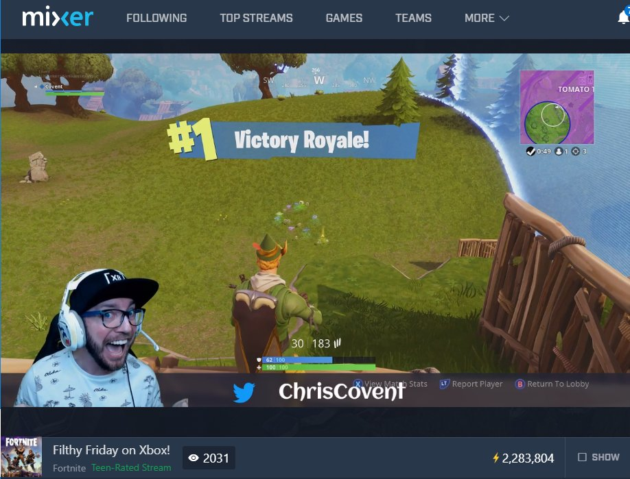 WOW congrats to @ChrisCovent not only for the #Xbox #MixerSolos @FortniteGame #VictoryRoyale, but hitting and maintaining 2K+ viewers on @WatchMixer!  He's still live right now, drop by and bring more #HYPE to the stream! http://mixer.com/Covent