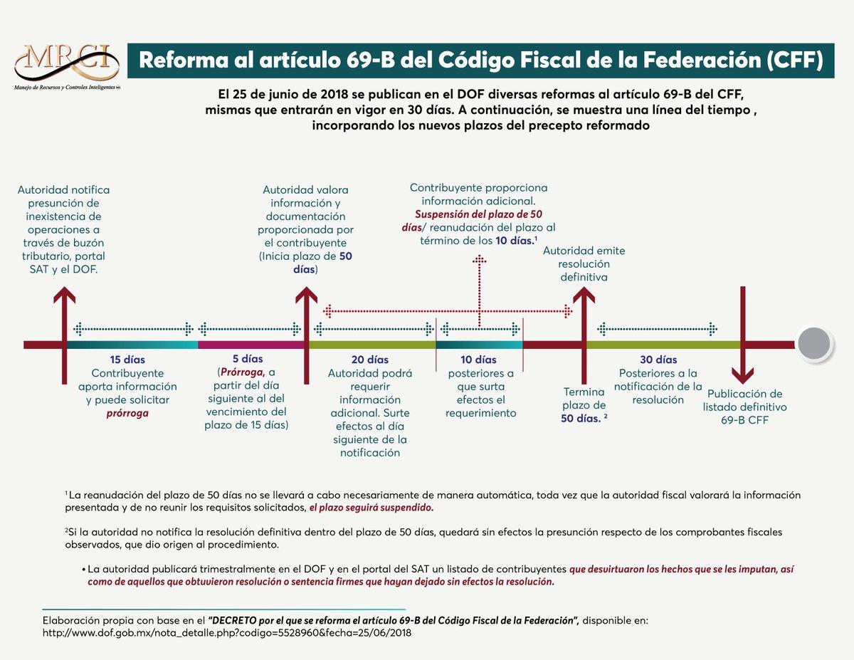 Único Reanudar Consultor De Ingeniería Eléctrica Patrón - Ejemplo De ...