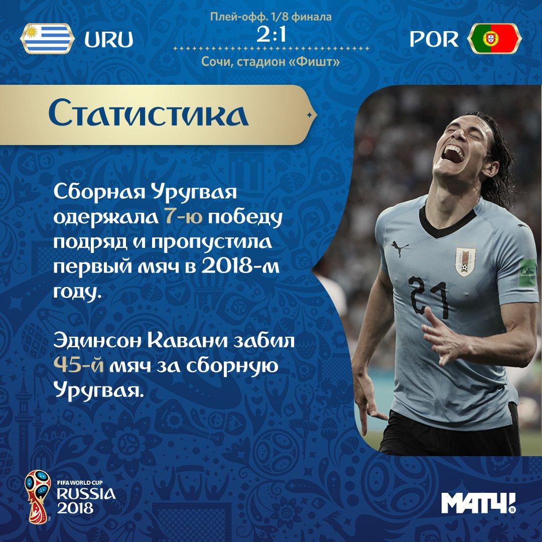 Чемпионат Мира по футболу 2018 - Страница 12 Dg90MqiX4AAj5t4