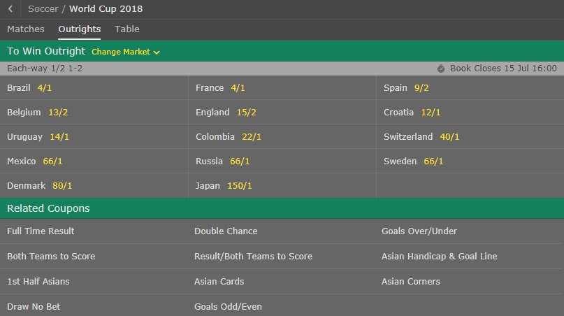 Bet365 world cup betting odd real source of fixed matches betting
