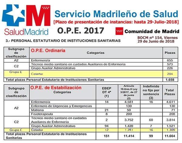 Temario Oficial Celadores Servicio Madrileño de Salud... Dg9TULzWAAQRPCS