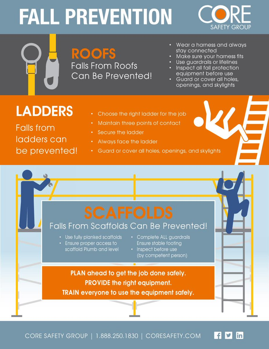 Diversified fall protection fallprotect twitter click here to download our free fall prevention poster httpcoresafetyuploadsdownload5910974b75db6pdf picitter1pa8bo5ryo publicscrutiny Gallery