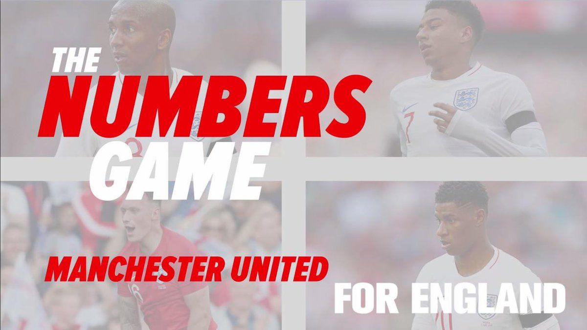As #ENG get their #WorldCup off to a winning start, we take a look at the links between #MUFC and the Three Lions…