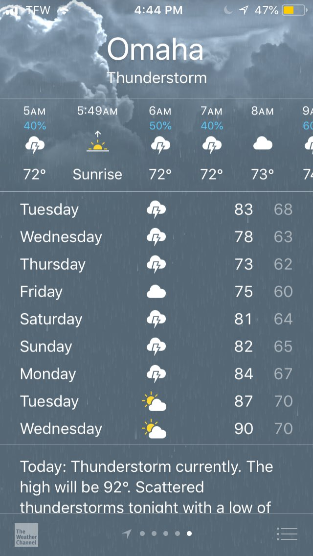 The Omaha forecast for the next week is ... not baseball friendly.