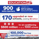 Image for the Tweet beginning: NSW BUDGET 2018: Education. #9News