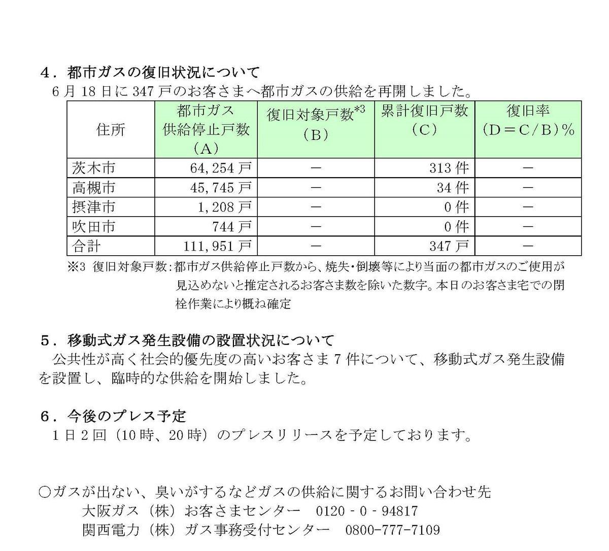 問い合わせ 大阪 ガス