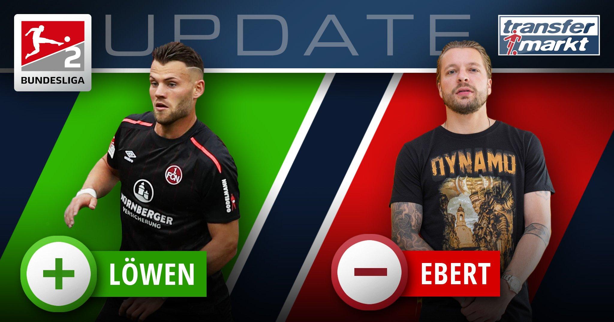 2 Bundesliga Transfermarkt