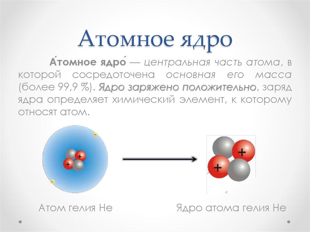 Ядерная сила картинки
