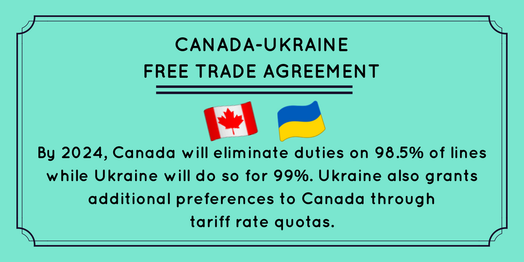 Wto On Twitter As For This Agreement With Ukraine It Covers