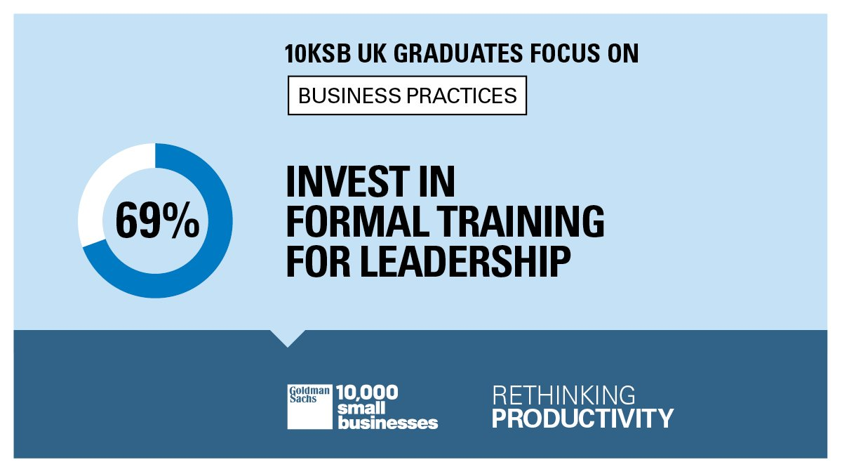 Our #10KSBUK business owners boost their productivity by focusing on training and leadership #MakeSmallBig <br>http://pic.twitter.com/FYr0hCip6z