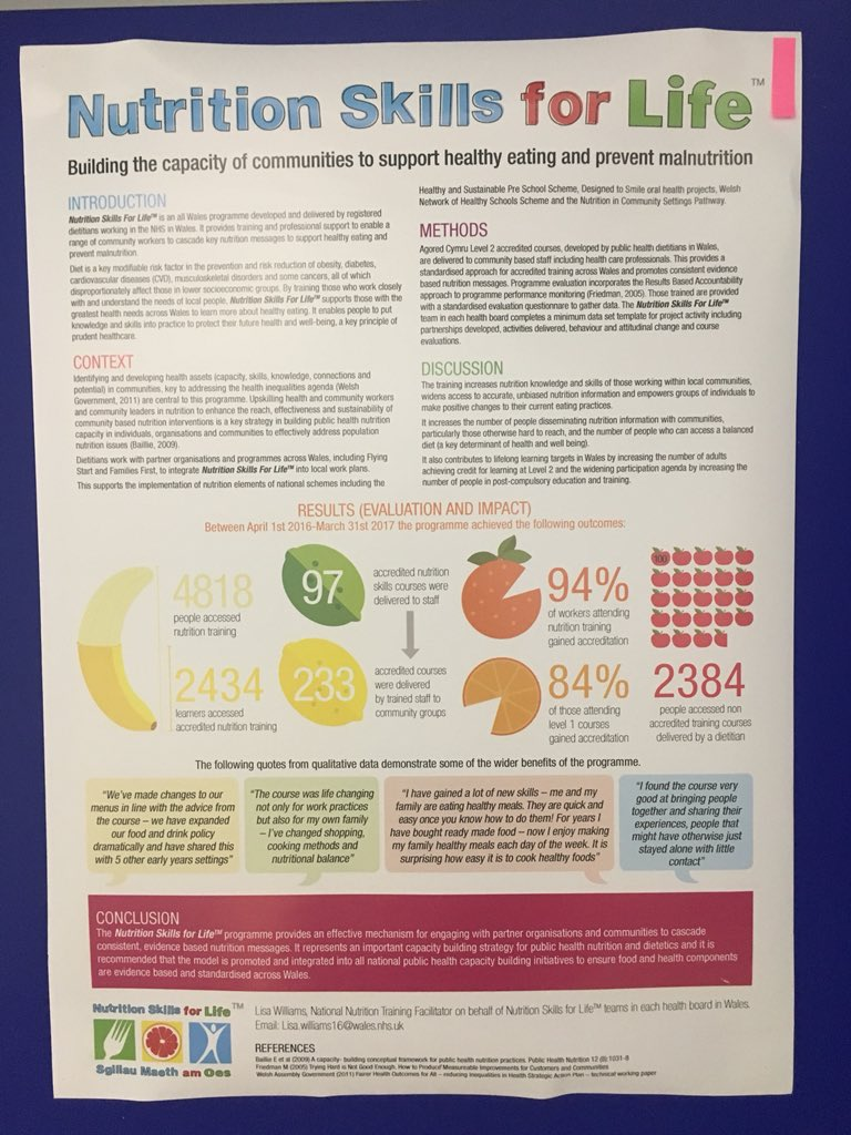 Excellent poster presentations from Community dietetics #cavdoths2018 well done @OrlaAdams @CathWashbrook @LisaWilliamsRD @rachaelsmart<br>http://pic.twitter.com/nGPgY1wWc4