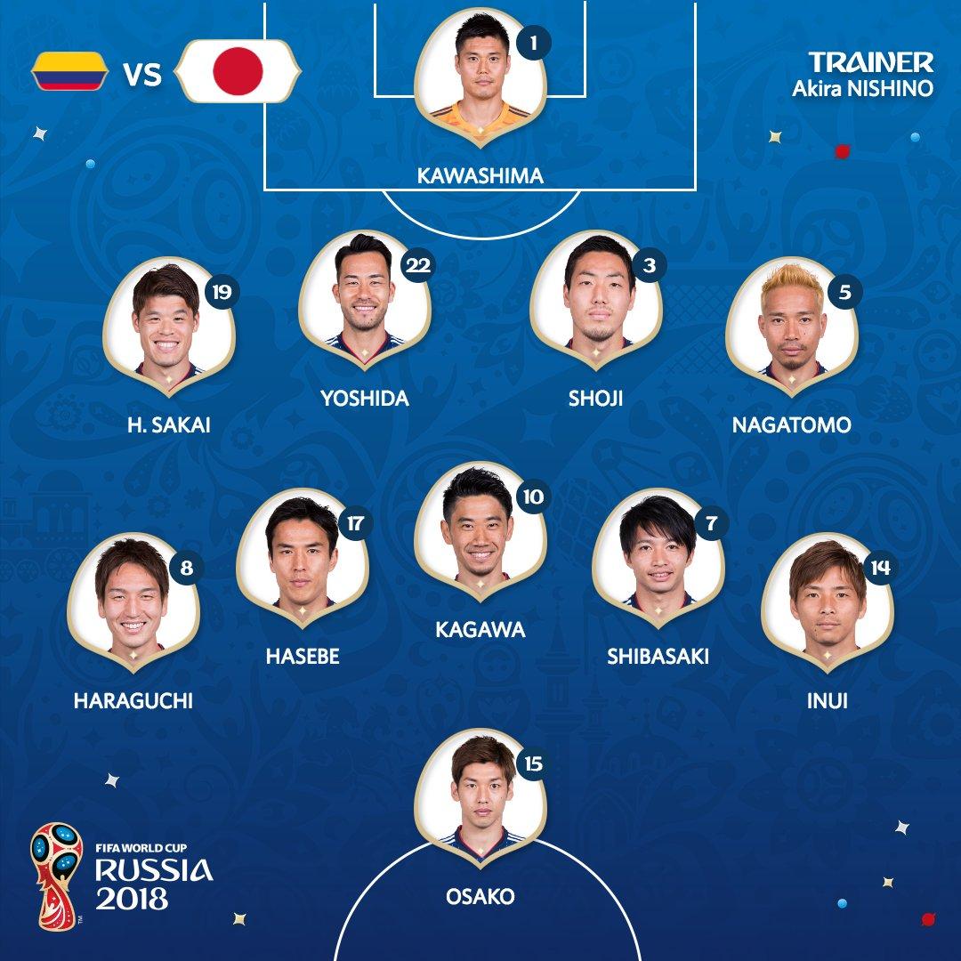 Die taktischen Formationen.  #COLJPN #WM2018