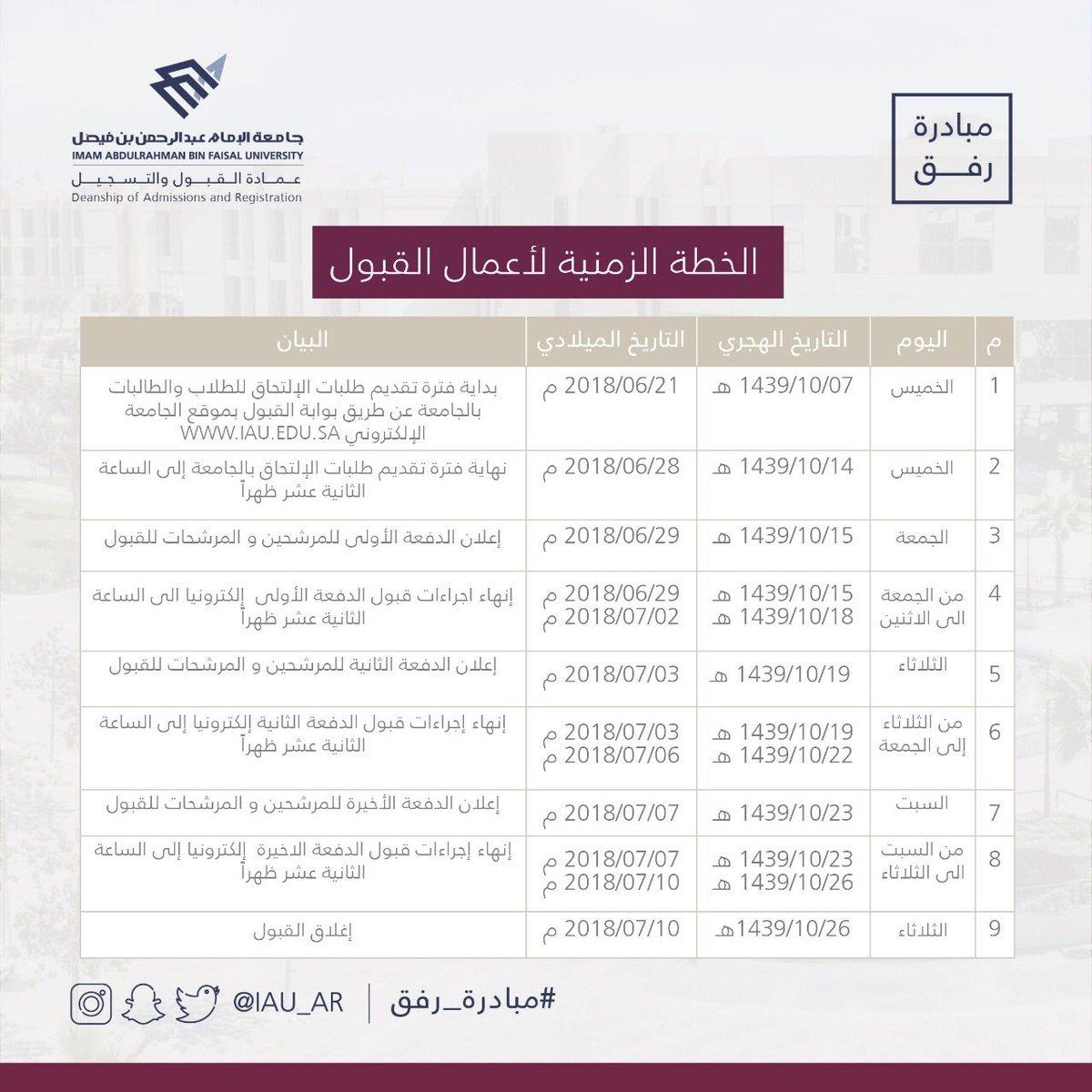 الخطة الزمنية لأعمال القبول لجامعة الامام عبدالرحمن فيصل DgDWDnOW0Ao971C.jpg