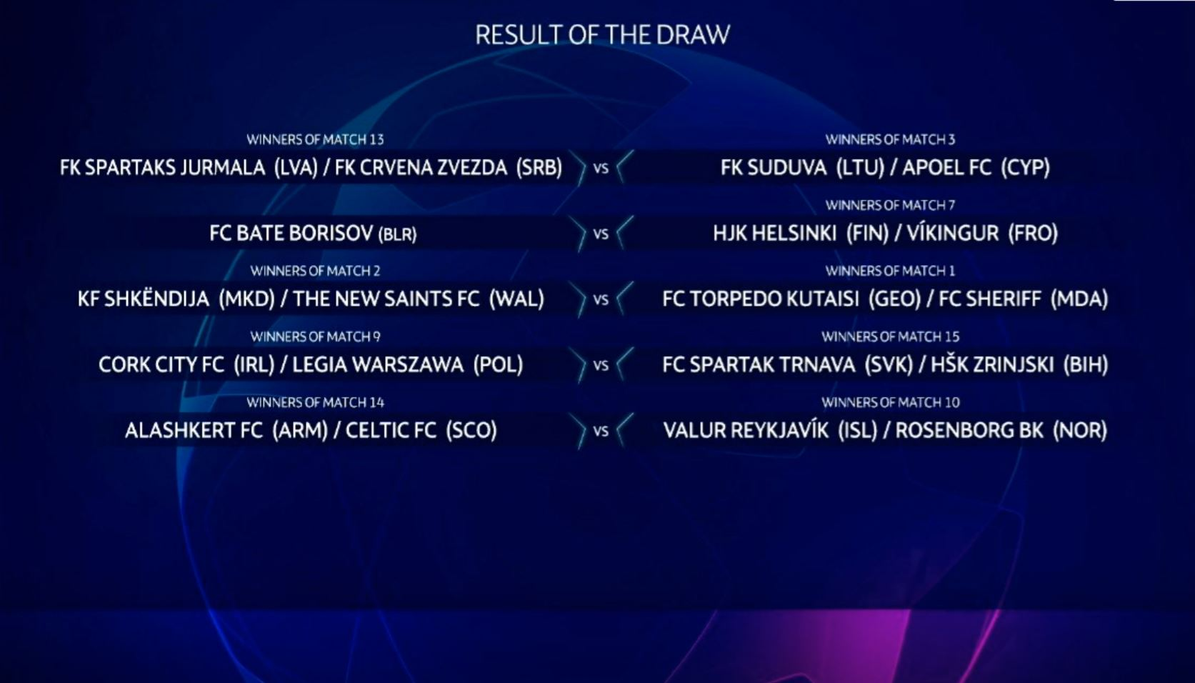 Result of the #UCL 2nd qualifying round draw �� https://t.co/juh1m9FsIQ