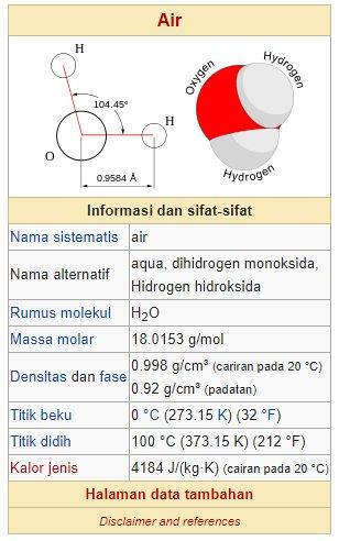 Wikipedia Bahasa Indonesia On Twitter Sumber Pada Twit Pertama Oleh Joeymanley Lisensi Cc By Sa 2 0 Https T Co M85uglqkxt