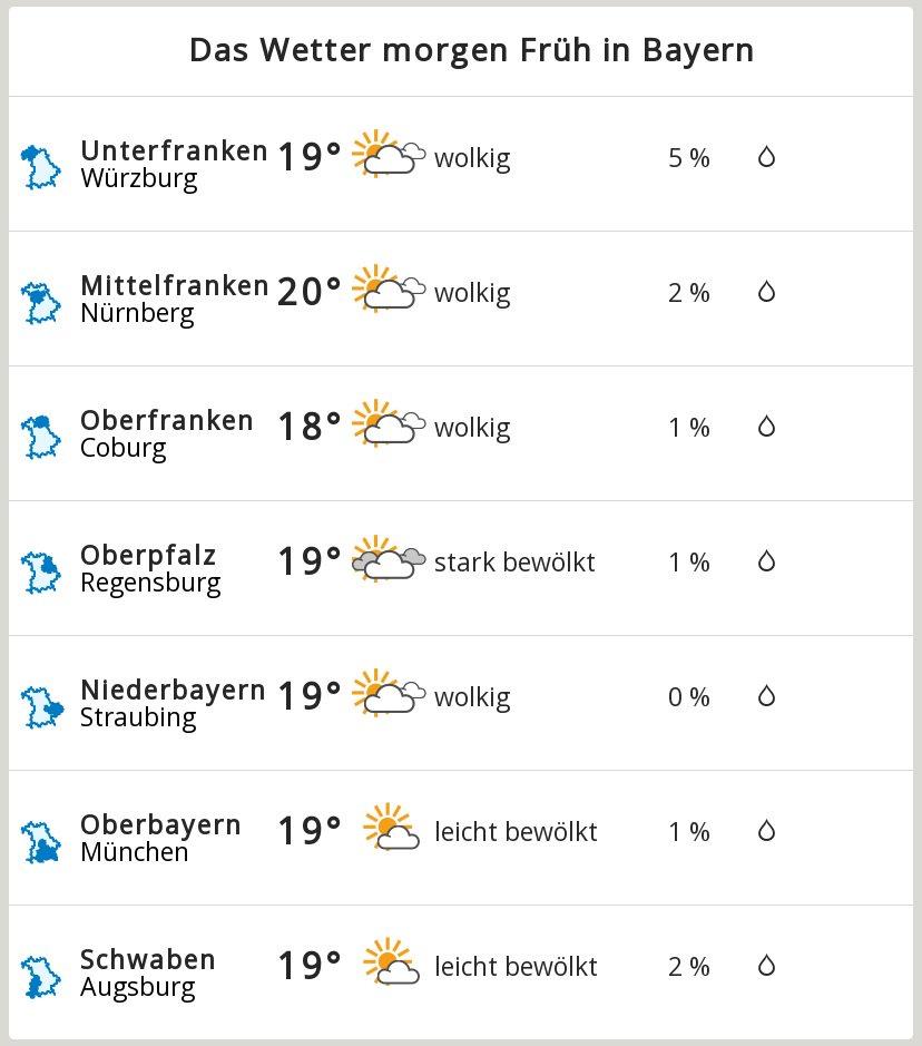 #Bayernwetter:  Morgen gibt es besonders viel Sonnenschein südlich der Donau, die Luft erwärmt sich auf 27 bis 30 Grad. ☀️☀️☀️ Die Tiefstwerte nachts liegen zwischen 7 und 16 Grad. https://t.co/24Ky8lxdmq