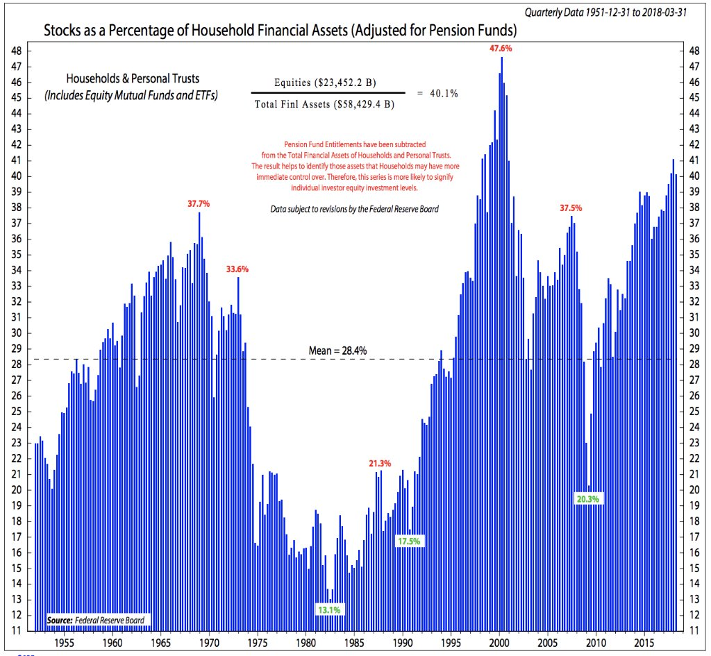 how expensive are us equities ★ zero hedge expensive equities ★ top 10 best emergency survival foods :: zero hedge expensive equities ::  having someone elses hands touch places that many of us are embarrassed with brings acceptance to those areas.