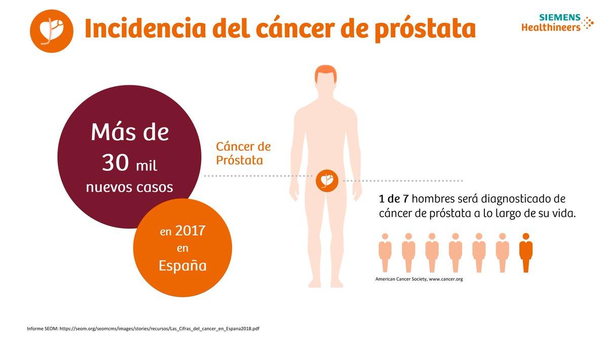 años de supervivencia del cáncer de próstata