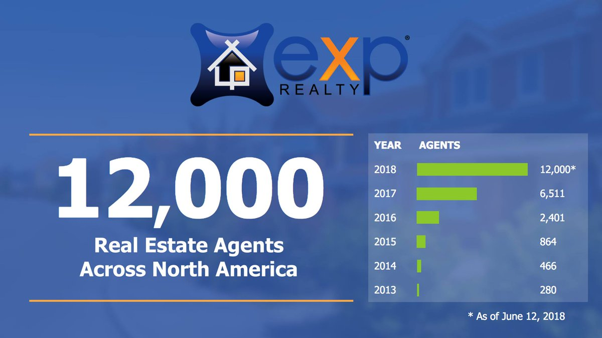 eXp Realty on Twitter: