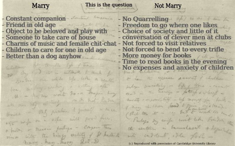 Image result for darwin pros and cons of marriage