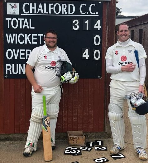 test Twitter Media - Whitminster openers in record unbroken stand https://t.co/5BTf4hXFaV @GlosLiveOnline @stroudlife @stroudnews @GlosCCL https://t.co/9Y1vbwCZ6c