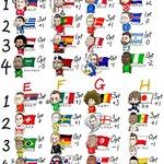 これを見れば一目瞭然?サッカーワールドカップグルーズリーグ1節を終えての順位表!