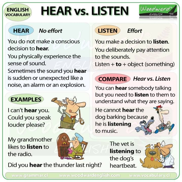 """🤷🏻♂️ Confused about """"hear"""" and """"listen""""? 👂🏻 """"Hearing"""" is automatic; it doesn't require a conscious decision. """"Listening"""" is an action verb; you need to make a decision to do it. bit.ly/2AIpnOh via @WoodwardEnglish"""