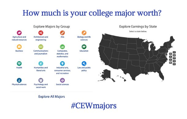 test Twitter Media - A6- Be informed. Ensure your target #college has the major of your choice. Check how much your college major is worth here. https://t.co/3oVLJuLcjl #GSSummerSeries https://t.co/YtH5uHppoC