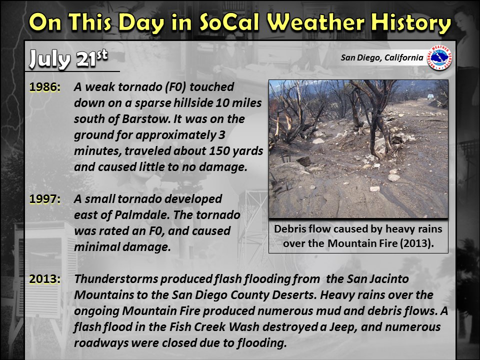 Notable SoCal weather history for July 21st. #CAwx #SoCal #SouthernCalifornia #SanDiegoWx #wxhistory