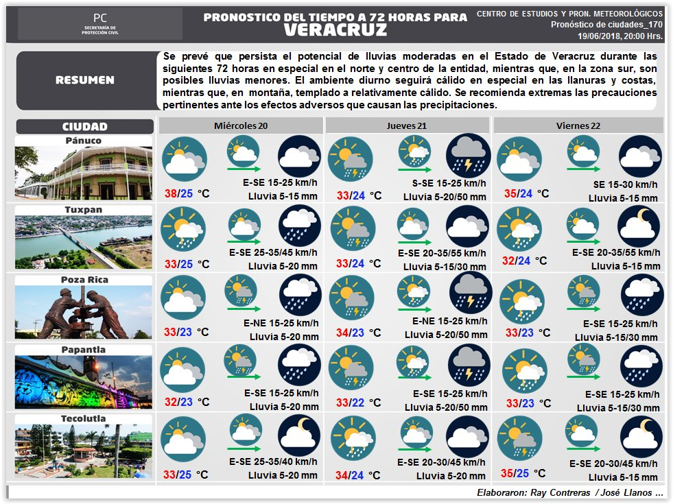 Boletín turístico a 72 horas para diferentes ciudades de #Veracruz https://t.co/CHSx0a247x