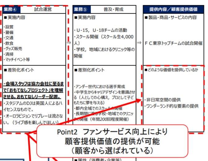 fc東京 試合