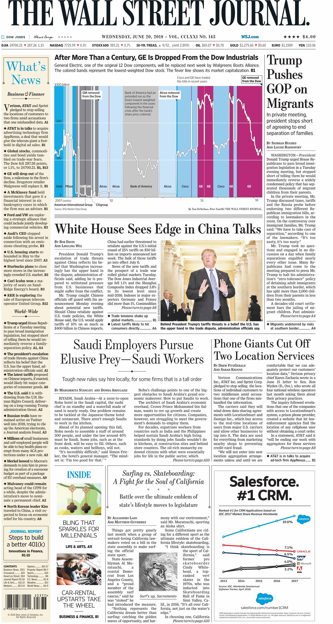 Take an early look at the front page of The Wall Street Journal https://t.co/5xQPDPcm8q https://t.co/p2duiCPvGR