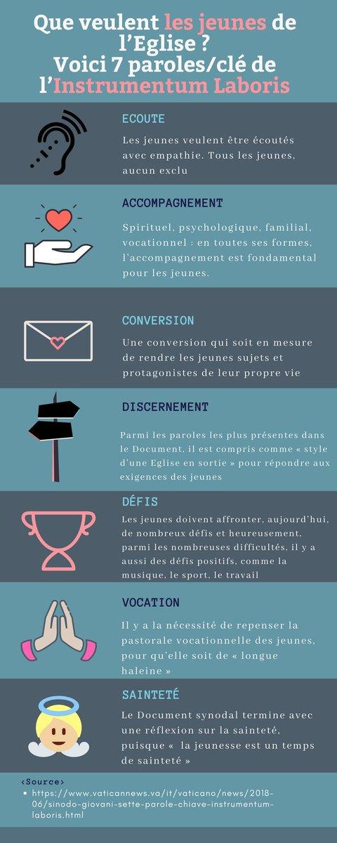 Agenceinfosalésienne On Twitter Vers Le Synod2018 Voici 7 Paroles