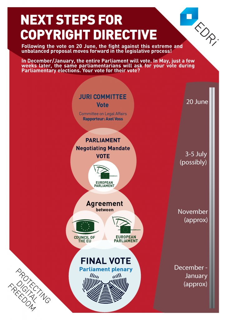 Eff live tweets on twitter the juri committee approves the entire but this battle has only just begun you can still fight back against the linktax and censorshipmachine tell your mep to vote against them in parliament reheart Gallery