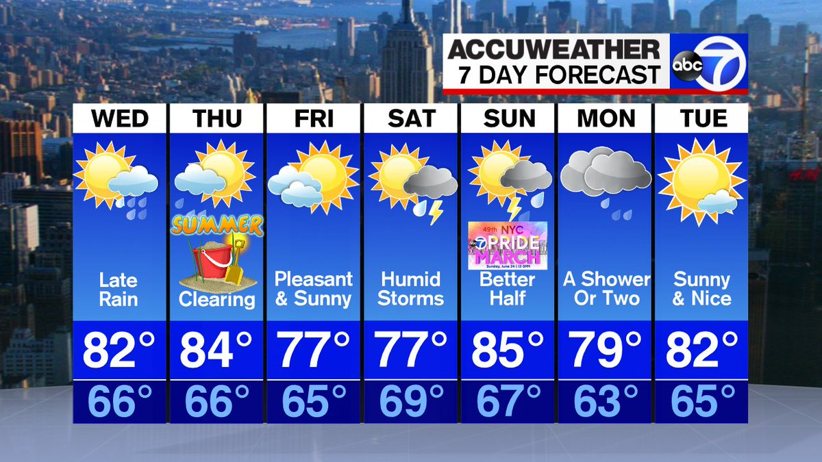 Spring Ends With Rain Tonight, Summer Starts Tomorrow With Sunshine by Midday, Great Weather Friday and a Few Storms Saturday, Sunday is Better.
