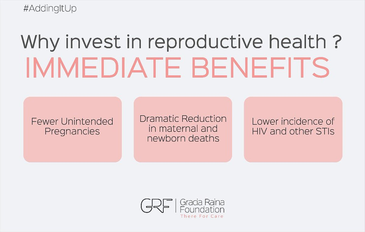 As per WHO millions of lives can be saved with highly cost-effective investment on reproductive health . #reproductivehealth #thereforcare #grf