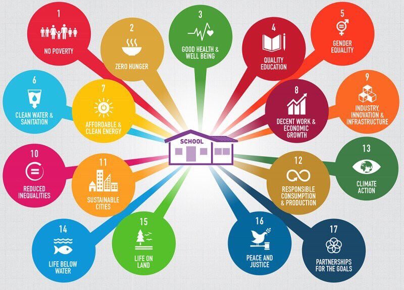 What if every @UN agency had a strategy for working with teachers? #TeachSDGs