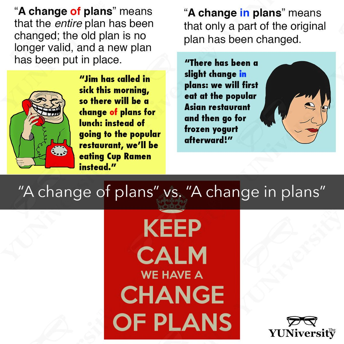 Change of plans = the entire plan has been changed Change in plans = only a part of the plan has been changed #grammar