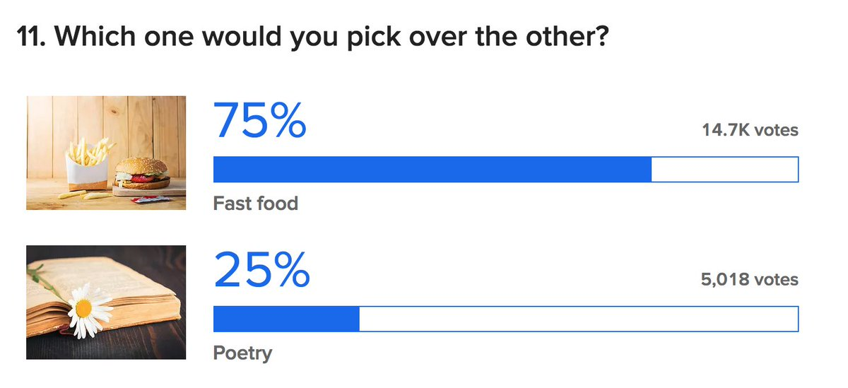 this, on the other hand, was the easiest decision of my life (fast food duh)